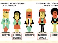 Edutopia Infographic