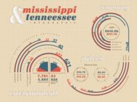 MS + TN Infographic