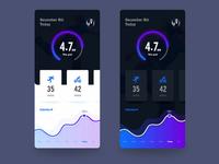 Movement interface