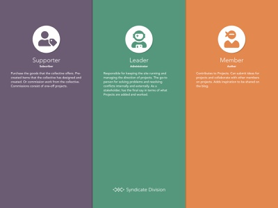 Syndicate Division - Persona summary syndicate division persona user experience design user experience ux uxdesign ux design user experience ux
