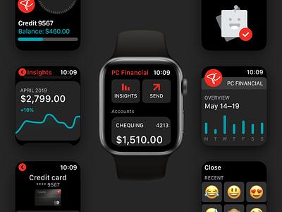 PCF watchOS App – Core Elements ios14 watchos7 ios watchos wearable fintech banking app banking bank financial smartwatch apple watch