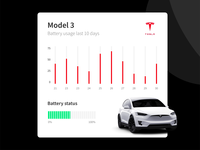 Tesla battery tracking 🔋 📉