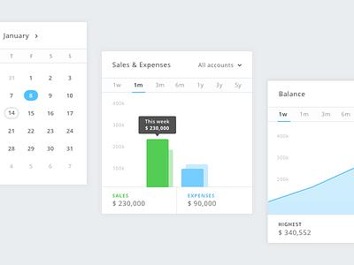 ChartzZzZzz widget finance flat charts ux ui dashboard