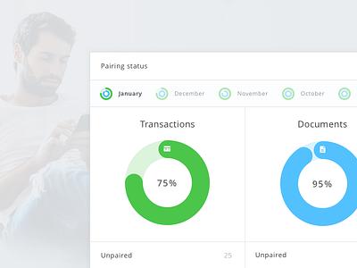 Pairadise. transactions stats widget charts finance dashboard ux flat ui