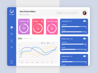 Dashboard Home Automation