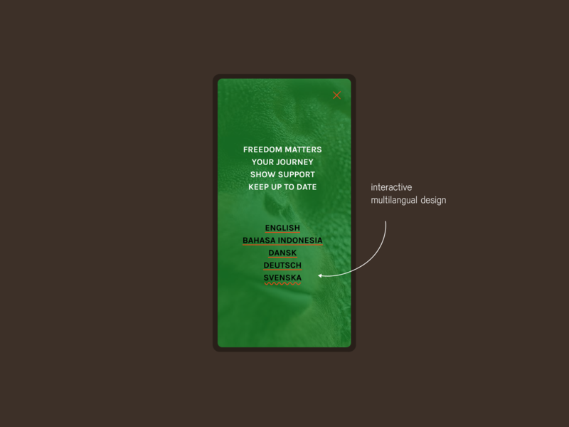 #OrangutanFreedom interactive language menu