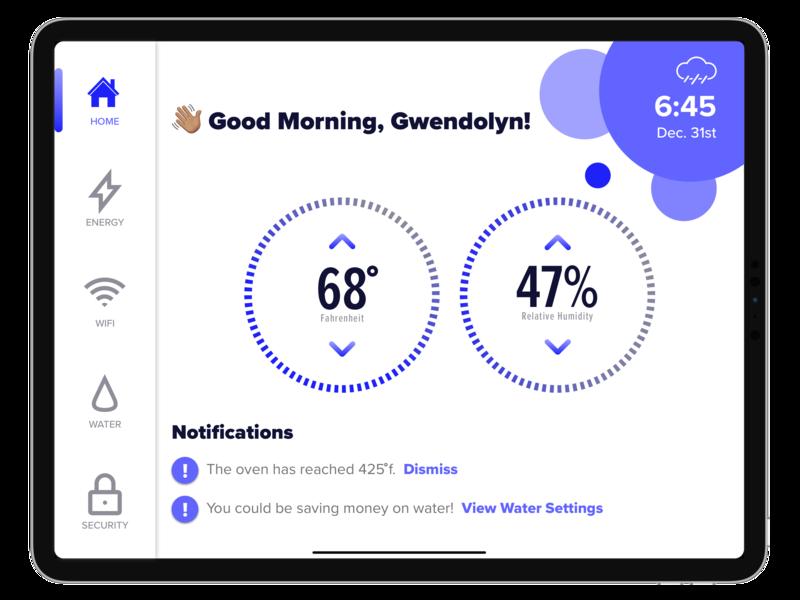 Smart Home Monitoring Dashboard dashboard home monitoring dashboard home monitoring vector typography daily challange ui design dailyui