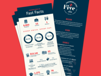 Spartanburg District Five Infographic