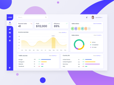Dashboard for company sales analytics