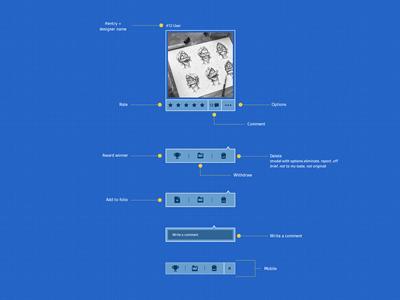 Different Pixels pizzulata module scenario pixel interaction wireframes mockups blueprint ux ui