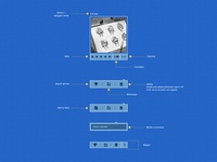 Different Pixels pizzulata module scenario pixel interaction wireframes mockups blueprint ux ui