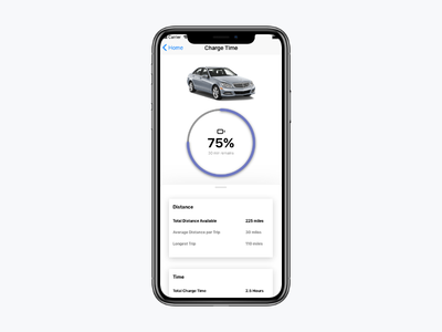 Daily UI 034 product daily 100 challenge car dashboard car ux fun typography minimal ui