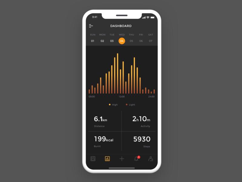 Activity Tracker Dashboard dashboard fit distance steps fitness activity tracker activity tracker health