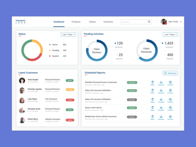 Dashboard for Insurance Agent
