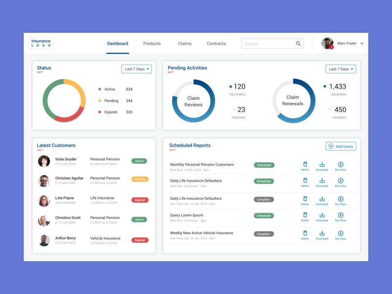 Dashboard for Insurance Agent ui vector activity design sketch dashboard app dashboard flat design agent insurance dashboard