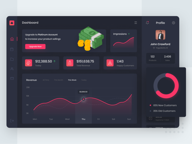 Online Store Dashboard finance ecommerce dark interface statistics design ui illustration dashboard ui online shop dark mode dashboard