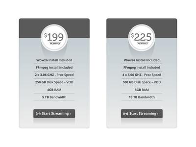 [WN] Pricing