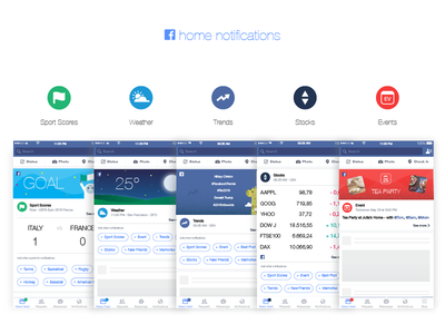 Facebook Home Notifications bot sports weather product design illustration app flat icon ui design news feed facebook