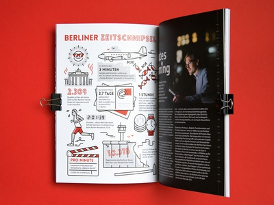 Infographics Berliner Sparkasse