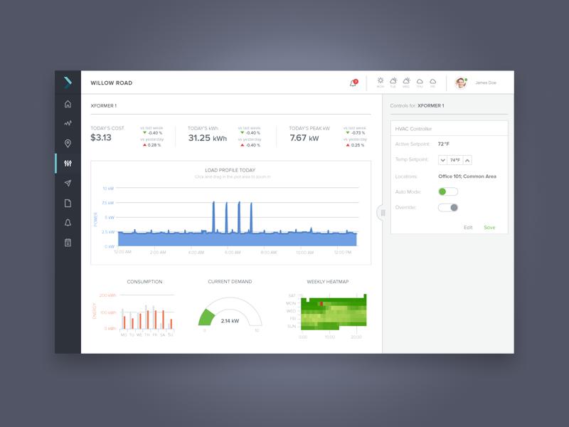 Energy Dashboard saas analytics controls savings energy dashboard interface ux ui