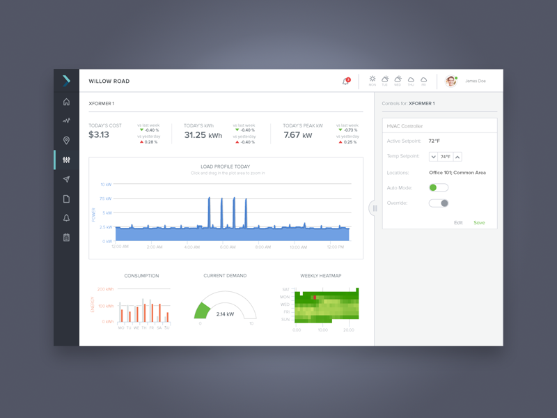 Energy Dashboard saas analytics controls savings energy dashboard interface ux ui