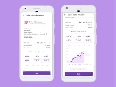 Financial Mutual Funds Mobile uimobile ui design fintech mobile app
