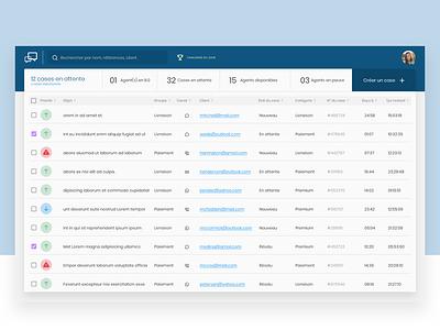 CRM Dahboard skech xd saas dashboard design ui creative ux app