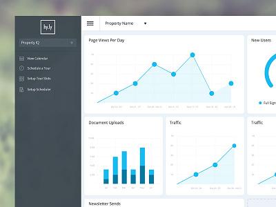 Property IQ Mockup dashboard progress analytics navigation menu graphs lines bars hamburger dropdown