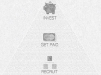 Pyramid Investments