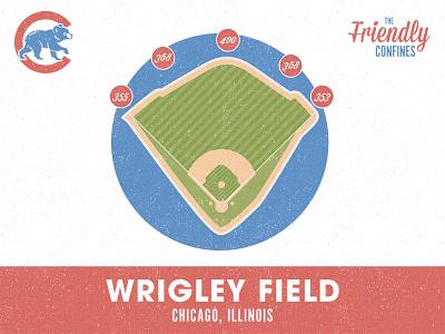 Wrigley Field 2013 baseball mlb cubs chicago wrigley stadium retro vintage