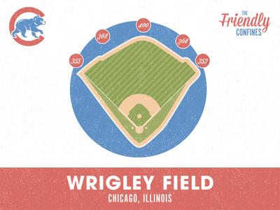 Wrigley Field 2013