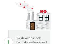 Malware HQ