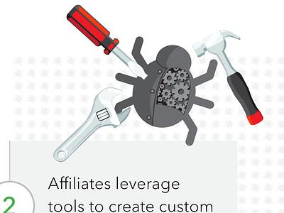 mobile malware infographic illustration flat graphic