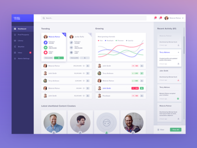 Dashboard website interface mobile experience dashboard layout ipad experience analytics dashboard ui ux responsive web design application usability visual interface application design bootstrap layout profile dashboard