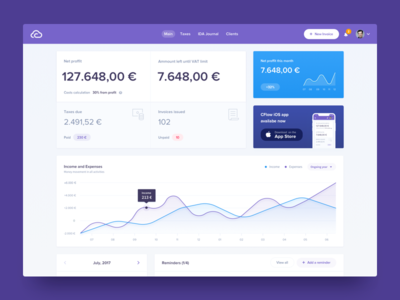 CFlow Dashboard application design analytics dashboard calculator money bank clean minimal dashboard design invoice platform accounting dashboard interface product design ui ux user experience visual user interface design