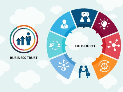Global Outsource Busines Model