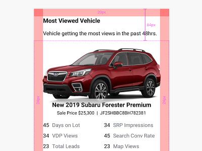 Redline Specimen: Most Viewed Vehicle 1/2 documentation design system ux ui