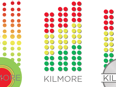 DJ Kilmore Logo Progress