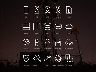 Mobile Communication Icon Design
