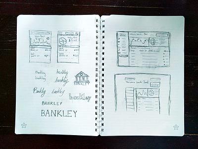 Bankley Concept process transactions branding desktop tablet mobile bank bankley ux ui sketches