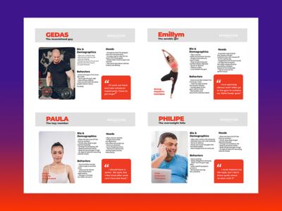 Set of Personas for a gym app