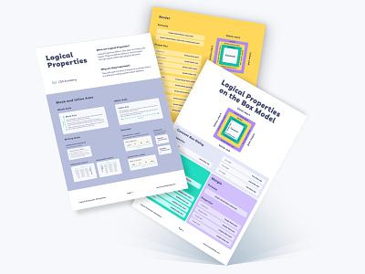 CSS Logical Properties Cheatsheet printable logical propertes logical propertes css cheat sheet cheatsheet