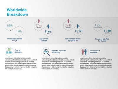 Worldwide Breakdown women men world powerpoint data info