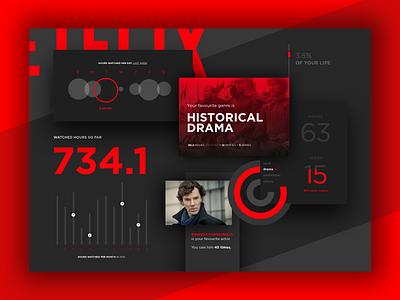 Netflix Retrospective Dashboard dark flat cards ux ui numbers graph dashboard red