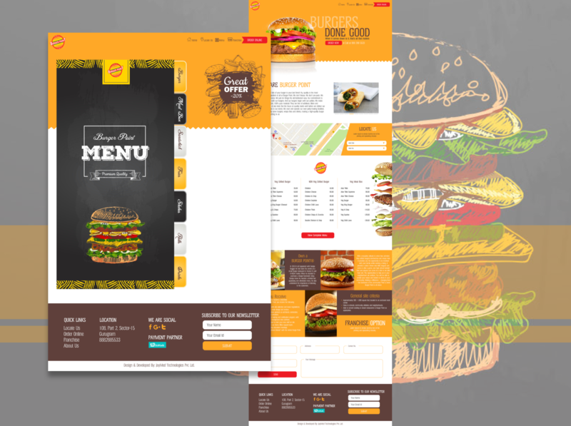 Burger Order