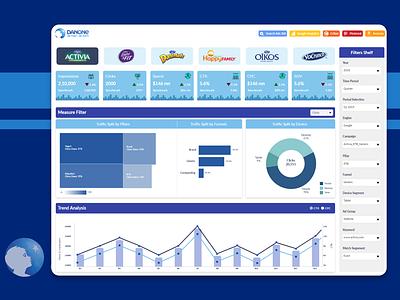 Danone Dashboard analytics dashboard analytics chart analytic flat xd design photoshop website web minimal ui branding design adobe xd