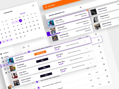Compensation Manager — Dashboard Design Part.2 compensation management uiux app dashboard ui user experience user interface ux ux design ui design interaction design visual design