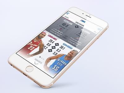 NBA Redesign nba app ui redesign lebron durant basketball iphone 6 plus
