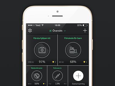 Causes App - Donate Daily Micro Savings ios ui app iphone causes charity savings psd