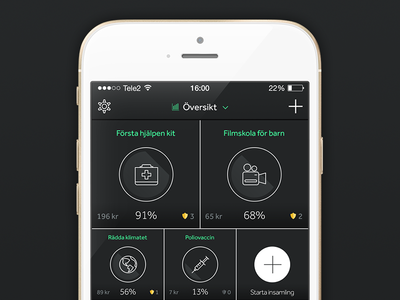 Causes App - Donate Daily Micro Savings ios ui app iphone causes charity savings psd
